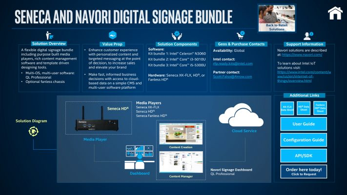 Seneca and Navori Digital Signage Bundle