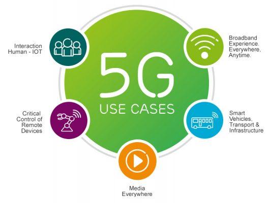 5G 使用案例