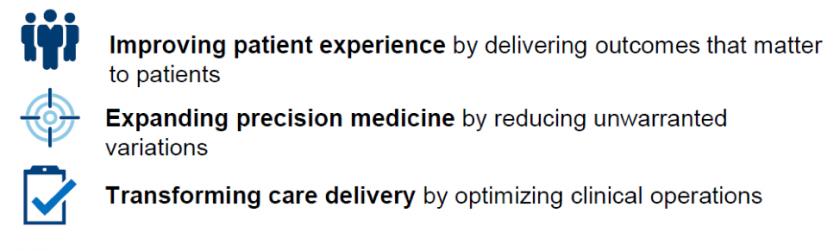 Siemens Healthineers 的團隊合作雲端平台是 Siemens Healthineers 整體數位化策略的一部分
