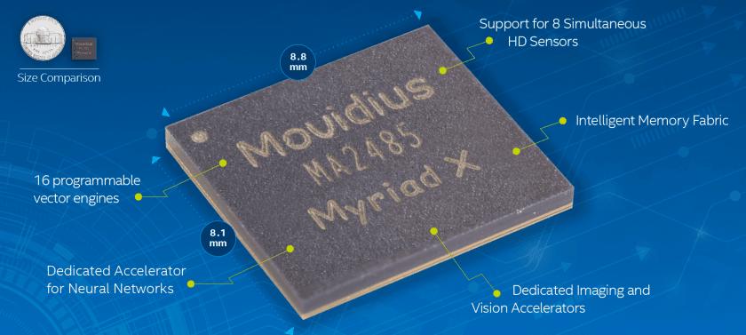 "Intel Movidius Myriad X VPU 整合視覺導向的硬體加速器及智慧記憶體網狀架構。(資料來源:<a data-cke-saved-href=""https://newsroom.intel.com/press-kits/movidius-myriad-x-vpu/"" href=""https://newsroom.intel.com/press-kits/movidius-myriad-x-vpu/"">Intel<sup>®</sup> Corp.</a>)"