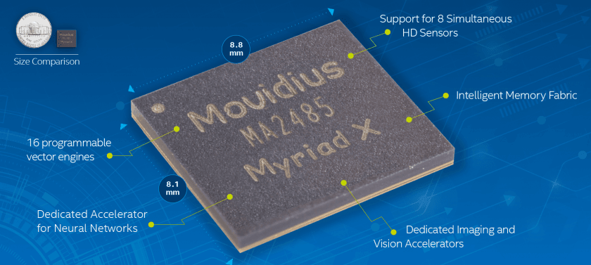 Intel Movidius Myriad X VPUs integrate vision-centric hardware accelerators and intelligent memory fabric