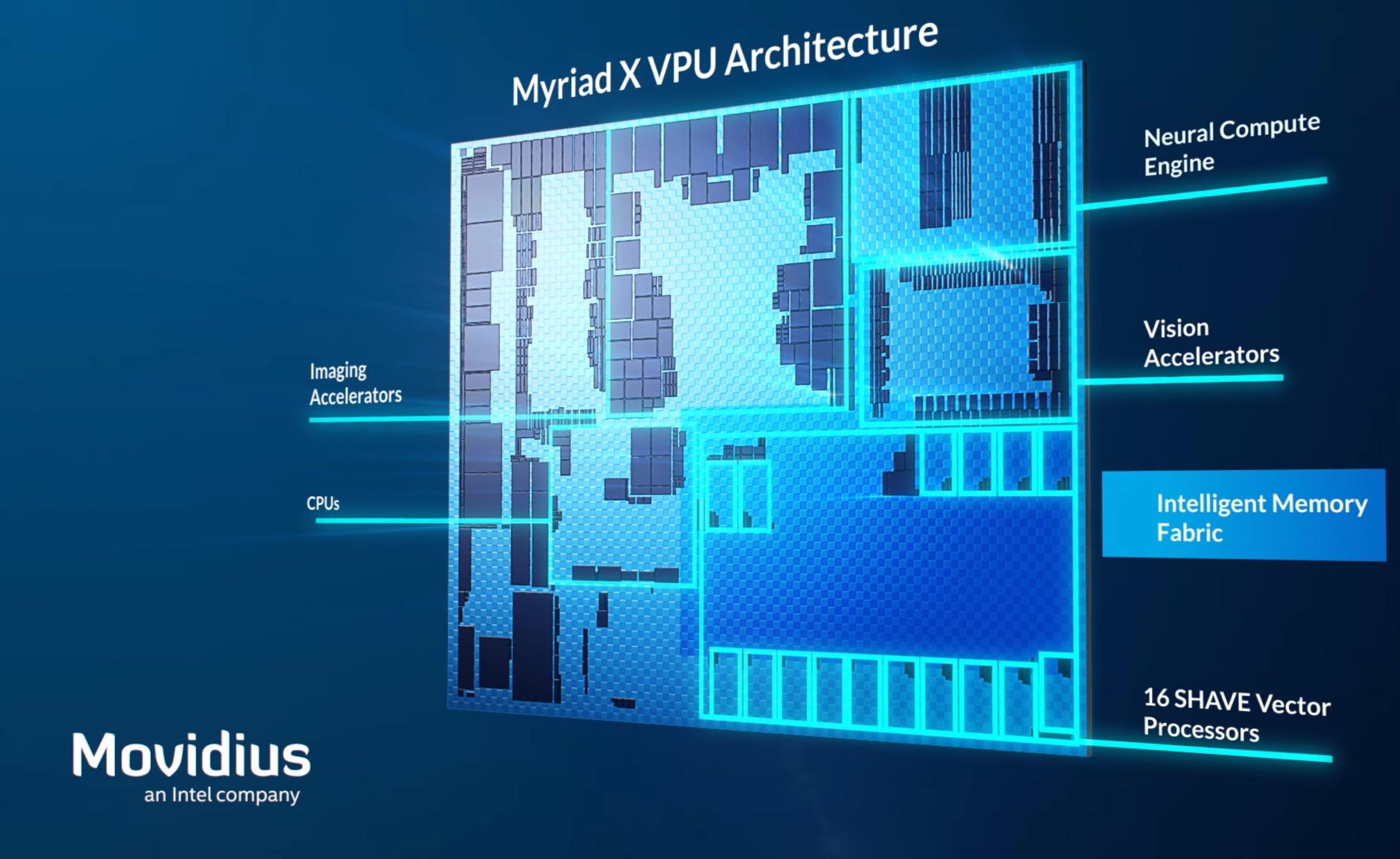 在 Intel Movidius 中的 VPU 可在矽晶片處理電腦視覺應用