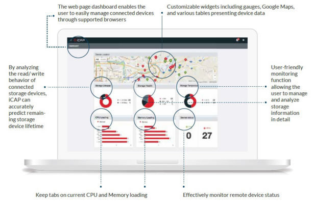 Innodisk's iCAP cloud administration platform is a remote visualization dashboard for monitoring device health and status. (Source: Innodisk)