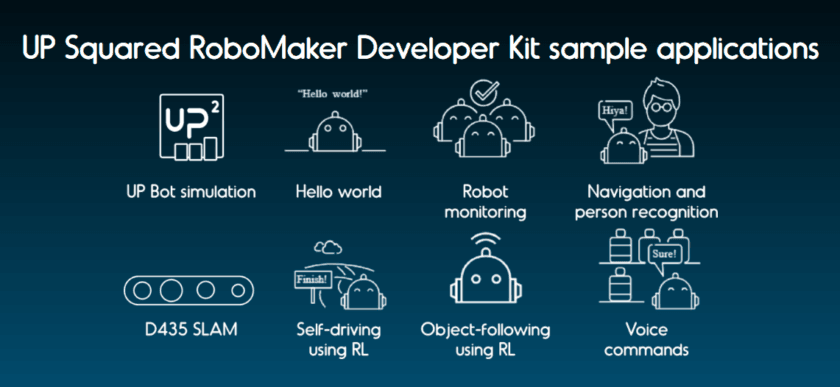 The kit comes with numerous applications. (Source: UP)