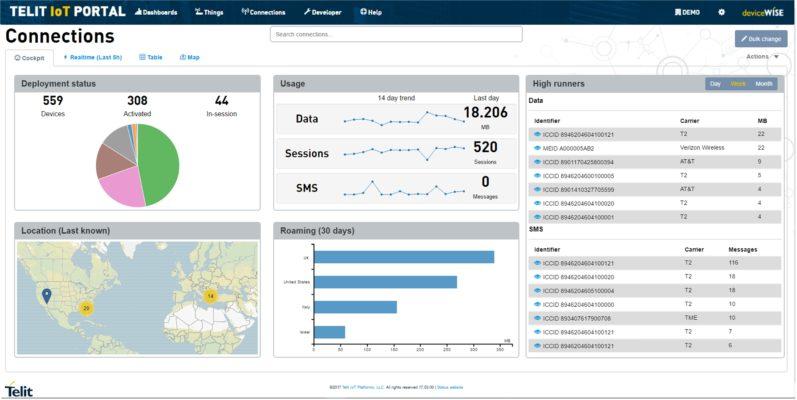 Telit OneEdge 包括一个监控仪表板,其具有自动警报和远程设备管理功能。(资料来源:Telit)