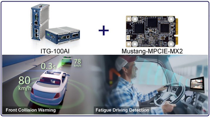 图 1.配备人工智能工作负载的边缘计算设备,使设计人员能够开发智能交通运输应用程序。(资料来源:IEI Integration)