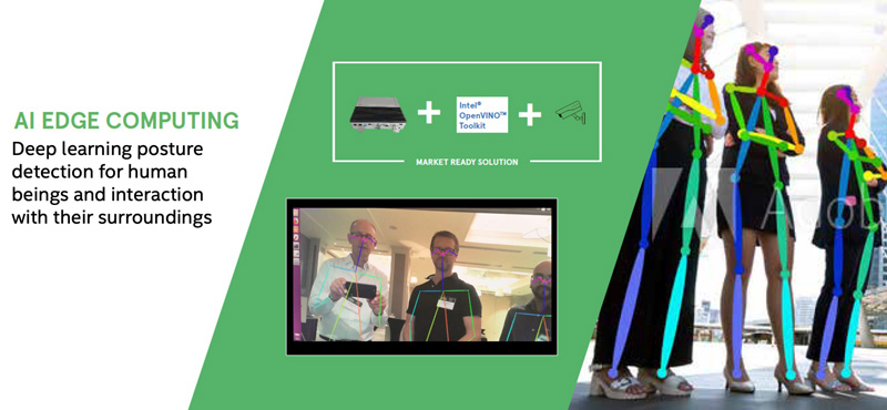 Figure 1. The Avnet Visual Analytics at the Edge platform for rapid prototyping of custom posture detection algorithms. (Source: Avnet, Inc.)