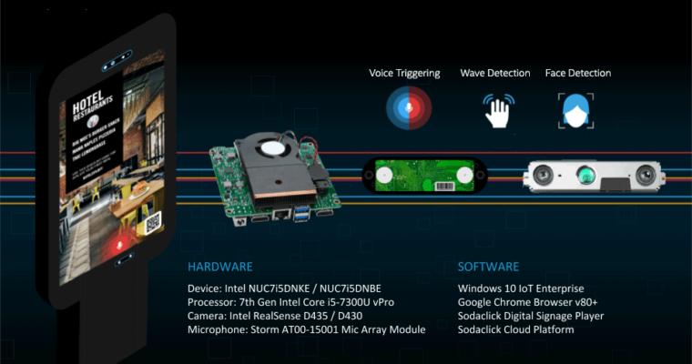 連結至資訊站並透過資訊站操作的解決方案硬體元素。