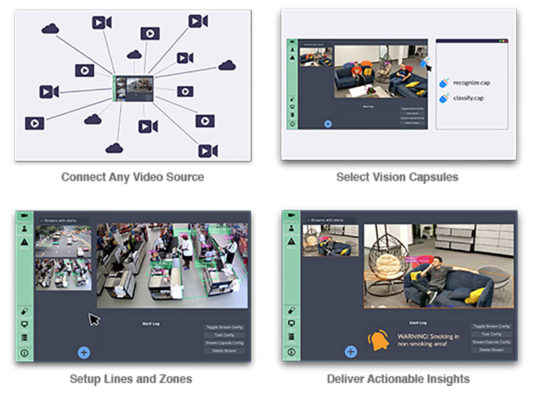 The BrainFrame platform leverages a suite of OpenVisionCapsules technology to combine video feeds and AI algorithms into end-to-end vision systems
